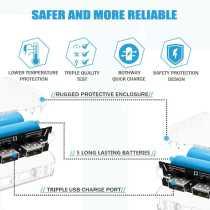 Lapguard Sailing-1510 13000mAh Power Bank