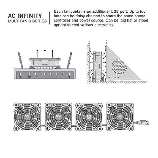 AC Infinity AI-MPF80A Quiet 80mm Cooling USB Fan
